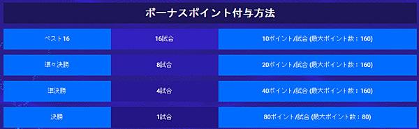 1xbet チャンピオンズリーグ3