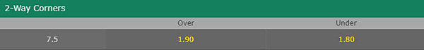 bet365_corners2way