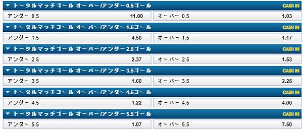 9-トータルマッチゴール