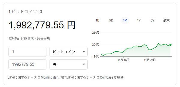 クラウドベット_ビットコイン価格