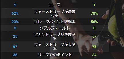 ライブ2-2