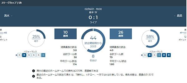 ライブ3-1-2