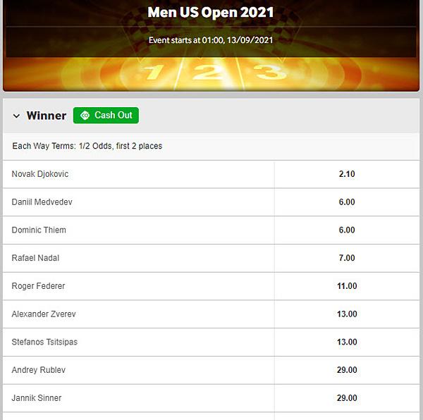 全米テニス優勝予想