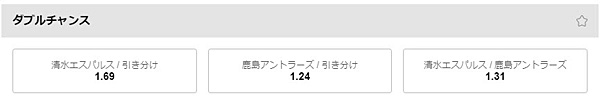 188bet_8-ダブルチャンス