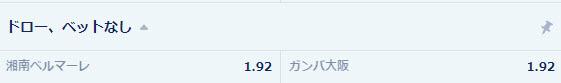 2-ドローノーベット